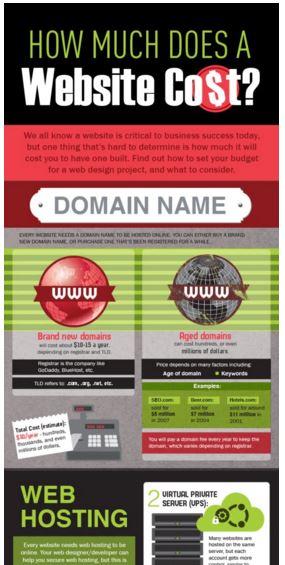 Website-Cost-sm